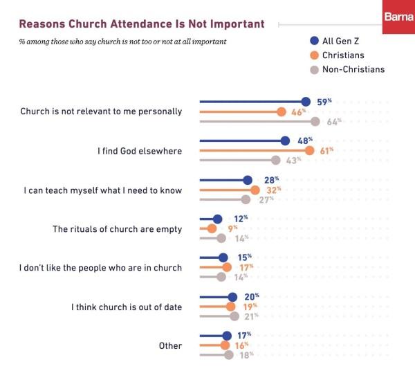 barna chart (2).jpg